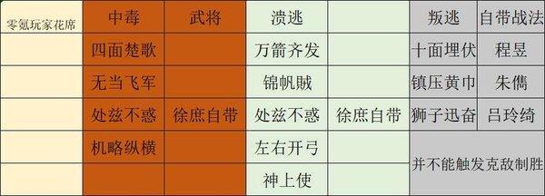 三国志战略版